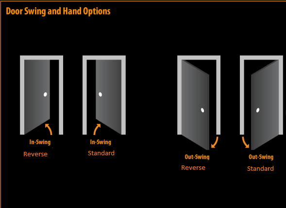 door swing options